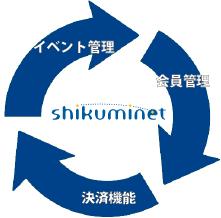 3miittaishikumi2